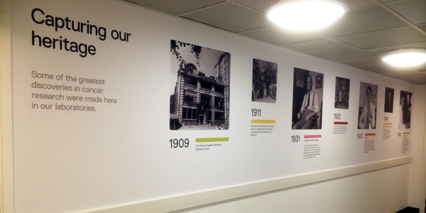 Wall Graphics Time Line For The Institue Of Cancer